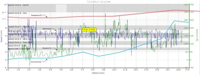 140713_Graph